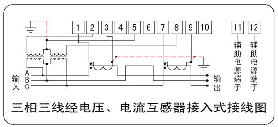 三相四线预付费电表 产品展示