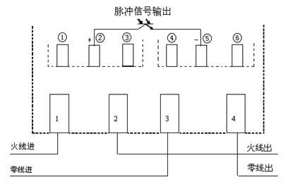 ic卡多用户单相电表